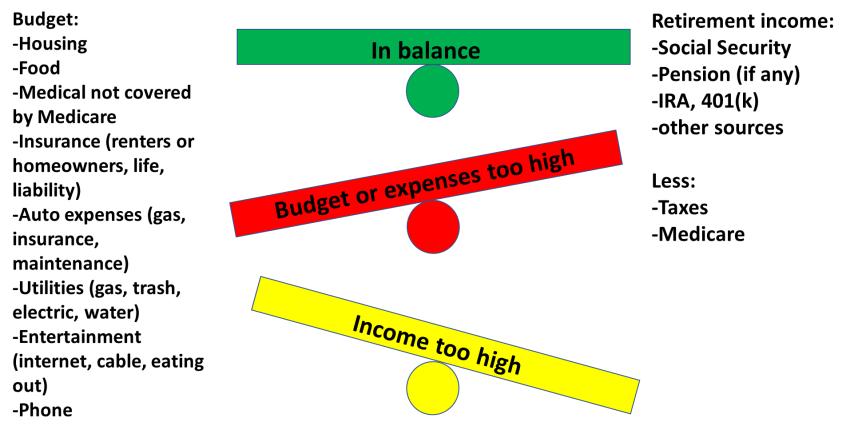 Budget Teeter Totter - v2