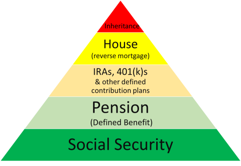 Income pyramid - png - v5