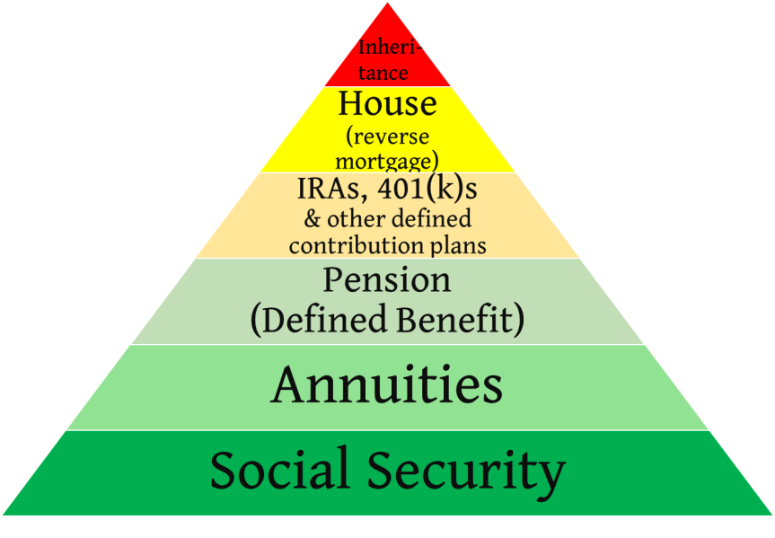 Income pyramid - png - v8